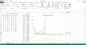Отображение данных на обычном графике