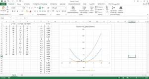 Добавление графика с отличающимися исходными данными