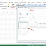 Как построить график в Excel?